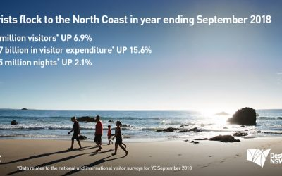 Visitors Choose The NSW North Coast